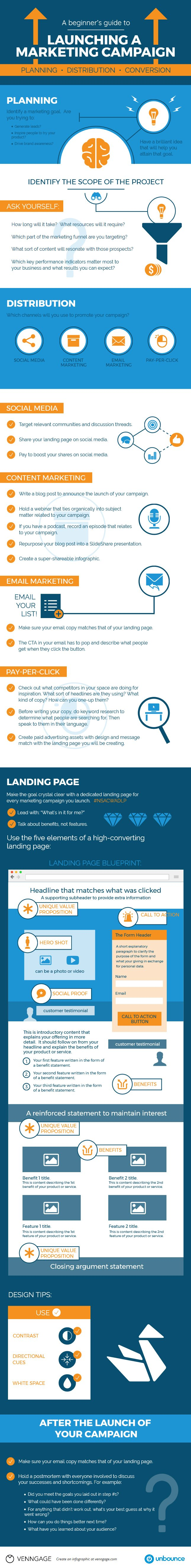 digital-advertising-infographic