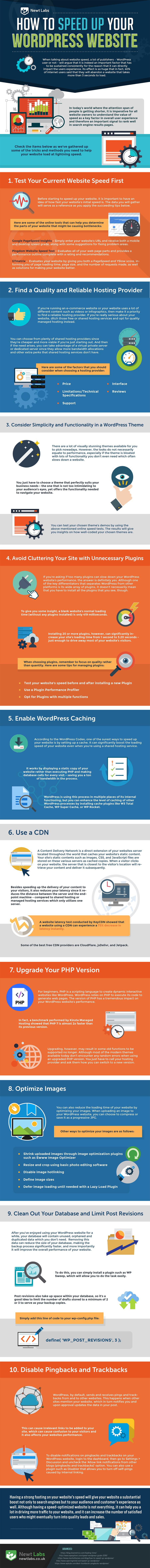 Make WordPress Website Load Faster